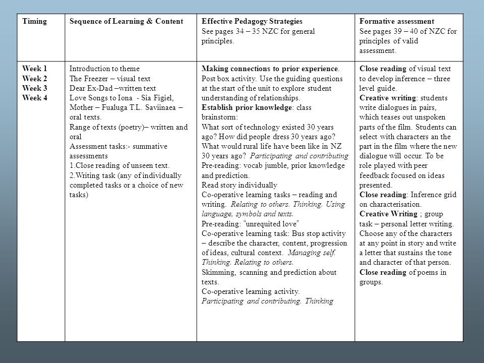 Timing Sequence of Learning & Content. Effective Pedagogy Strategies. See pages 34 – 35 NZC for general principles.
