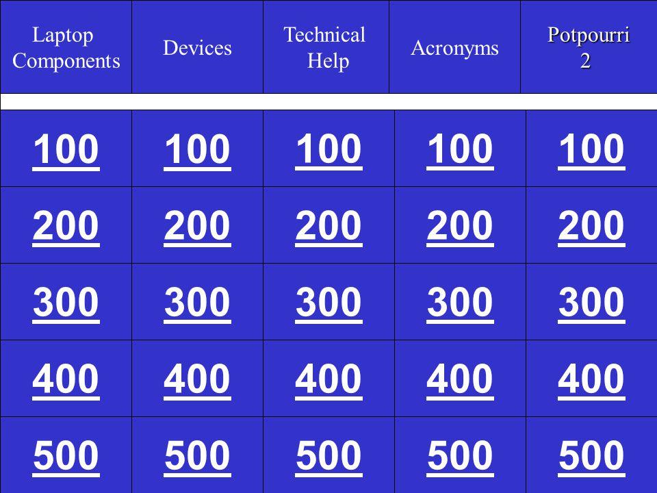 Laptop Components. Devices. Technical. Help. Acronyms. Potpourri. 2. 100. 100. 100. 100. 100.