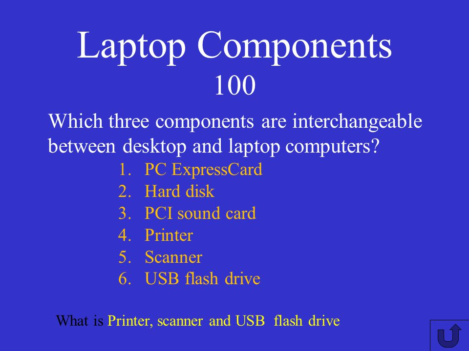 Laptop Components 100 Which three components are interchangeable between desktop and laptop computers