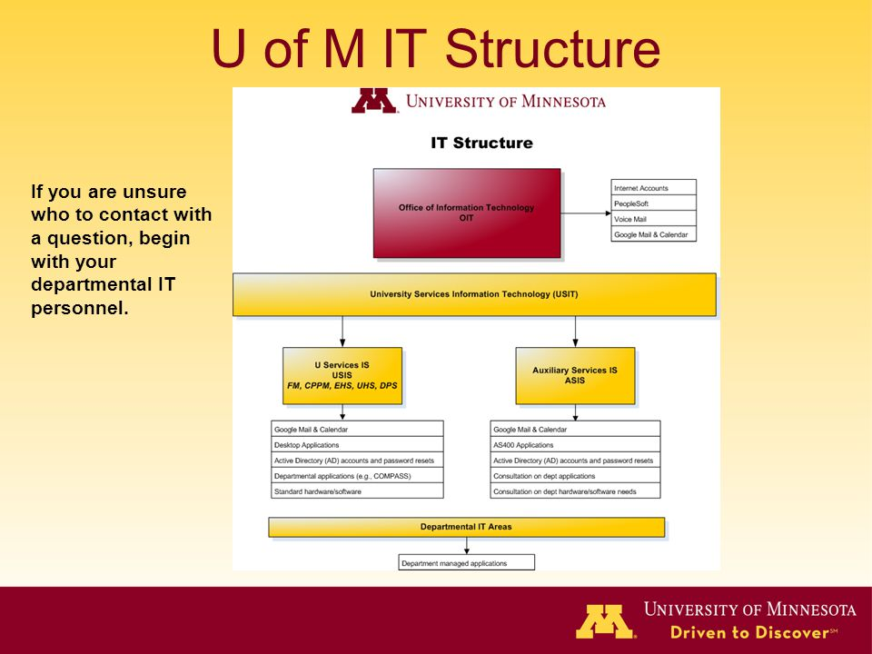 U of M IT Structure If you are unsure who to contact with a question, begin with your departmental IT personnel.