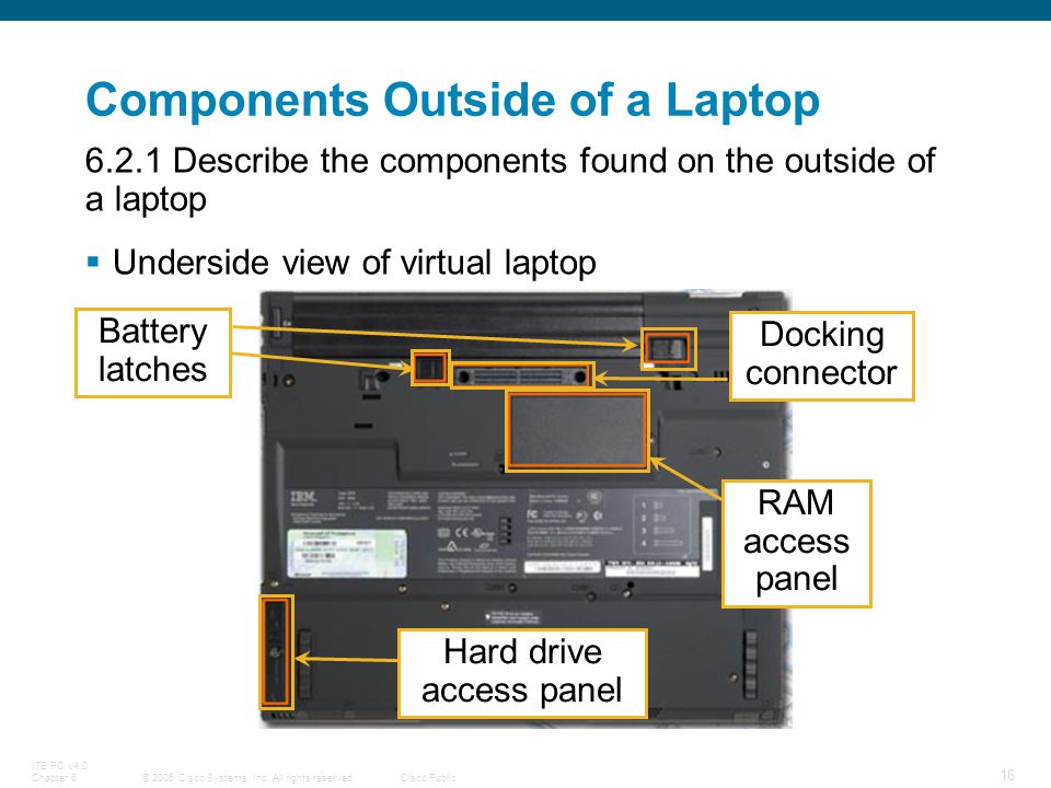 Components Outside of a Laptop