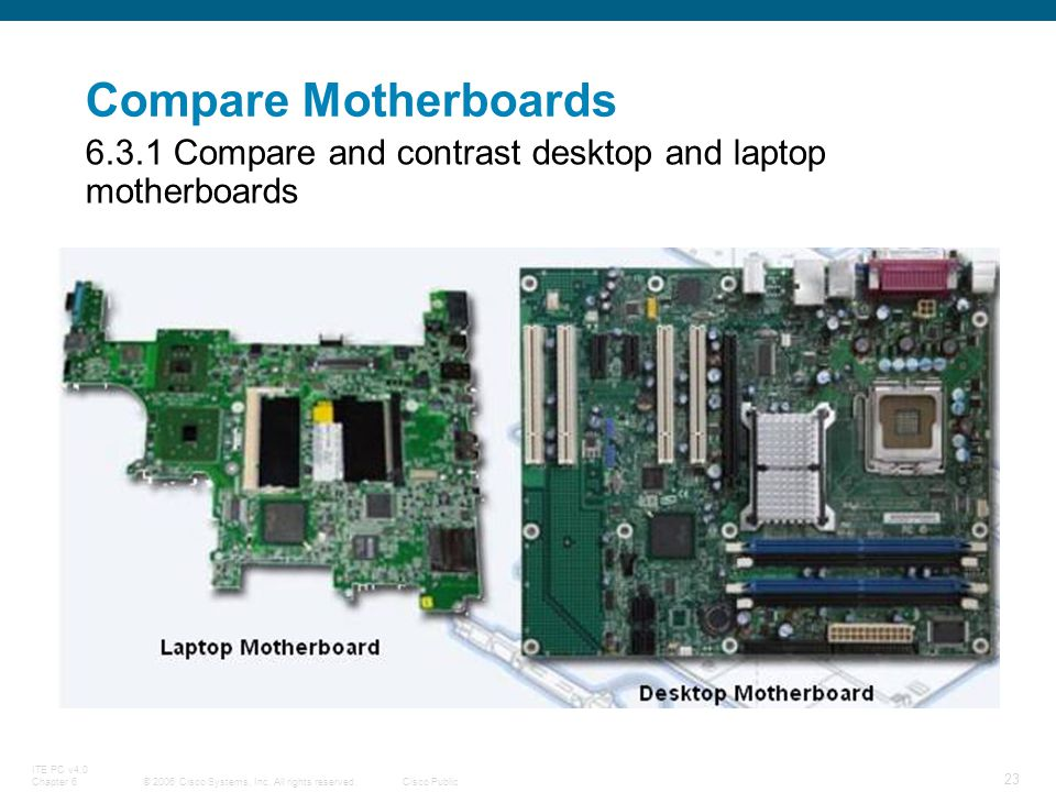 Compare Motherboards 6.3.1 Compare and contrast desktop and laptop motherboards. Slide 23 – Compare Motherboards.