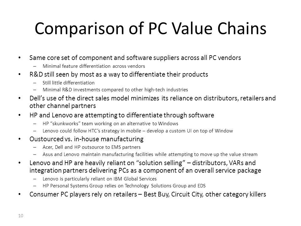 Comparison of PC Value Chains