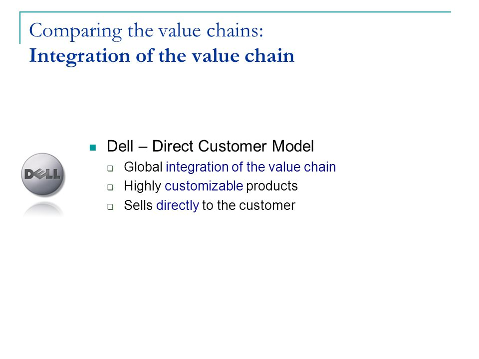 Comparing the value chains: Integration of the value chain