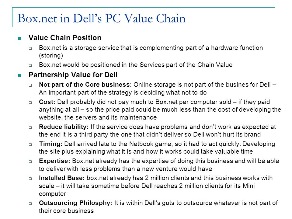 Box.net in Dell's PC Value Chain