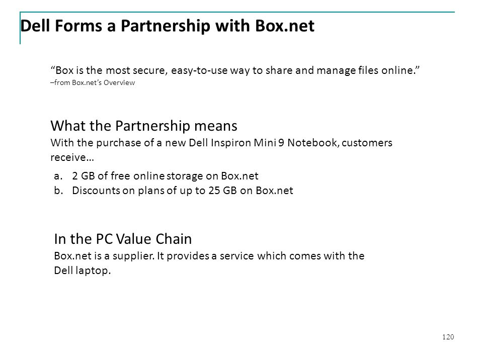 Dell Forms a Partnership with Box.net