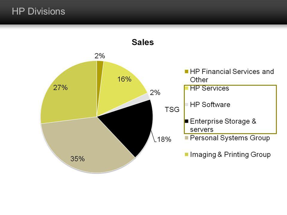 HP Divisions TSG