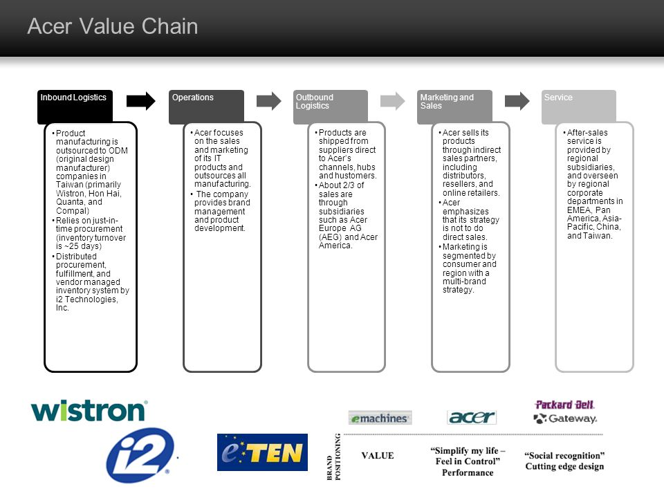Acer Value Chain Inbound Logistics