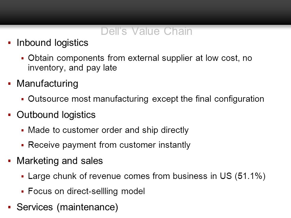 Dell's Value Chain Inbound logistics Manufacturing Outbound logistics