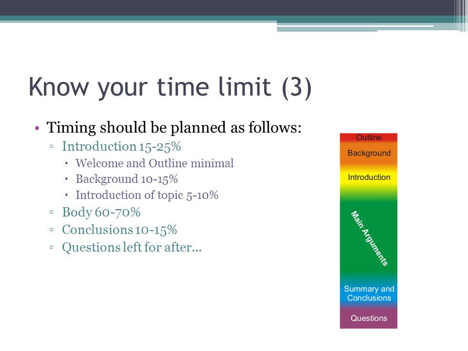 Know your time limit (3) Timing should be planned as follows: