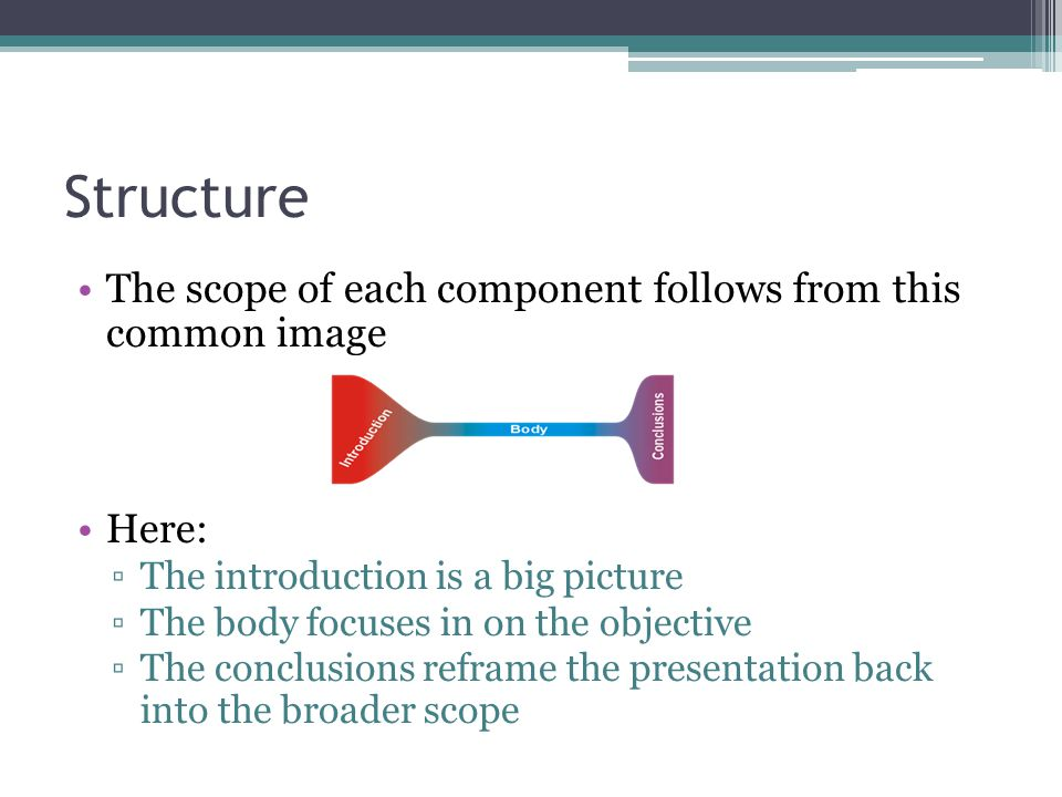 Structure The scope of each component follows from this common image