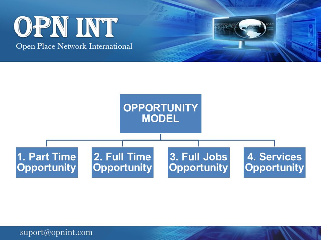 OPPORTUNITY MODEL 1. Part Time Opportunity. 2. Full Time Opportunity.