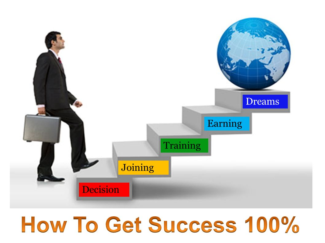 Dreams Earning Training Joining Decision How To Get Success 100%