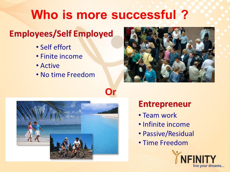 Employees/Self Employed