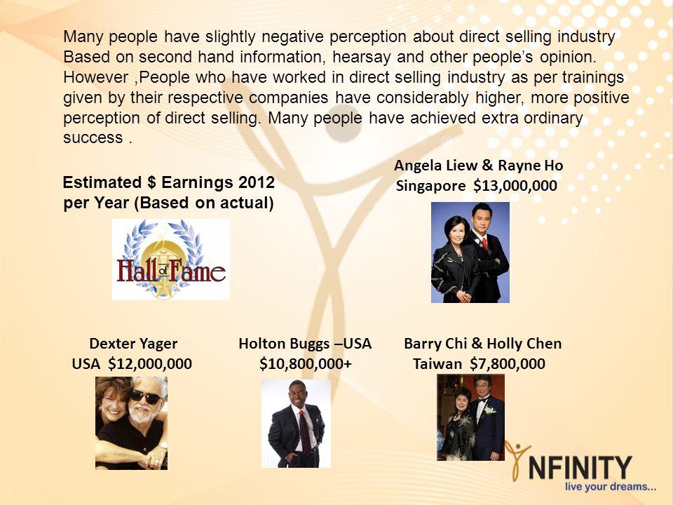 Angela Liew & Rayne Ho Singapore $13,000,000 Estimated $ Earnings 2012