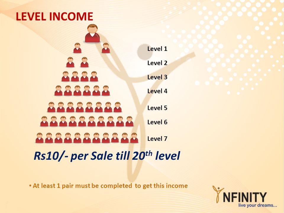 Rs10/- per Sale till 20th level
