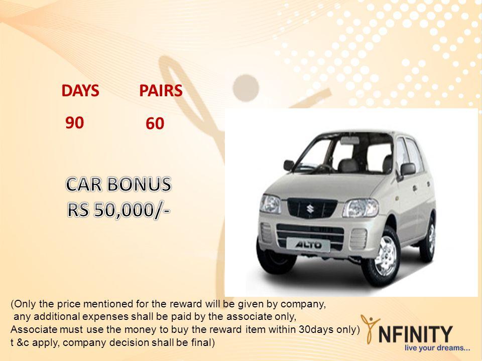 CAR BONUS RS 50,000/- DAYS PAIRS 90 60