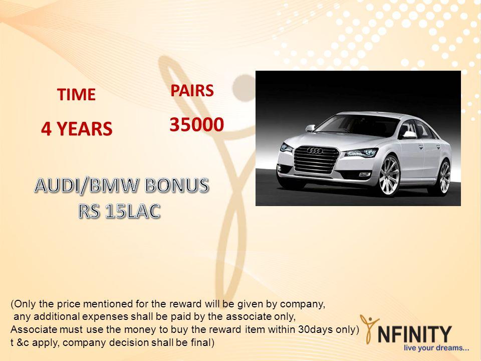 35000 4 YEARS AUDI/BMW BONUS Rs 15lac PAIRS TIME
