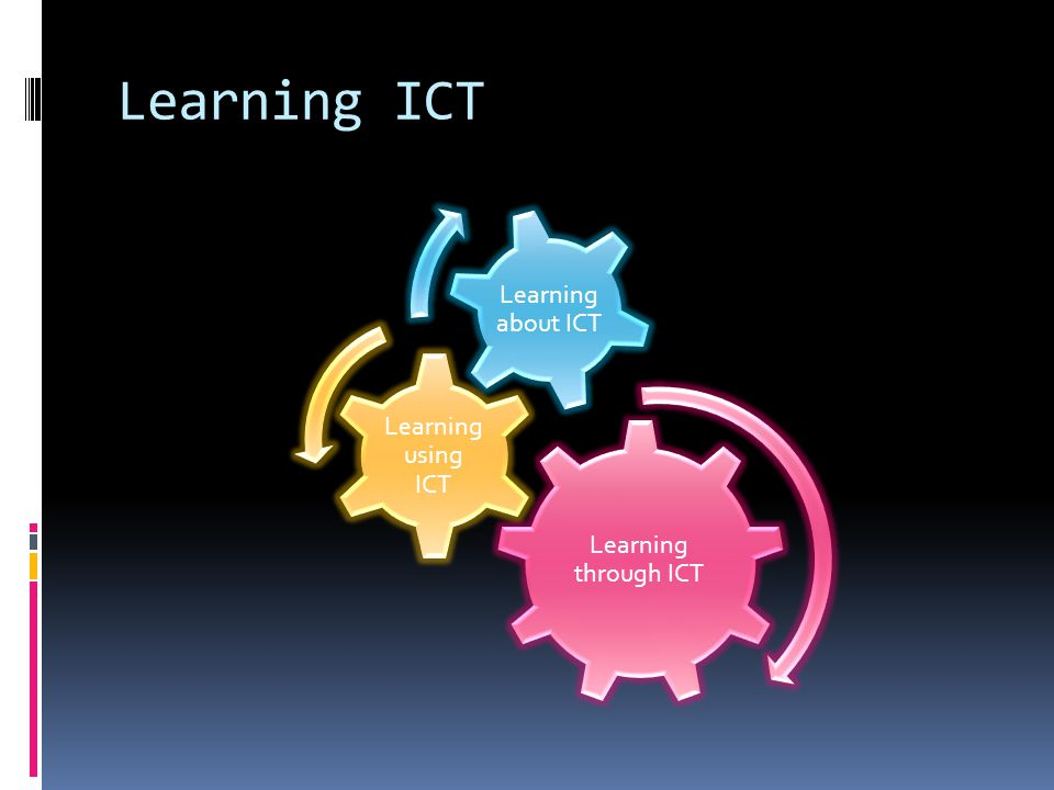 Learning ICT Learning through ICT Learning using ICT