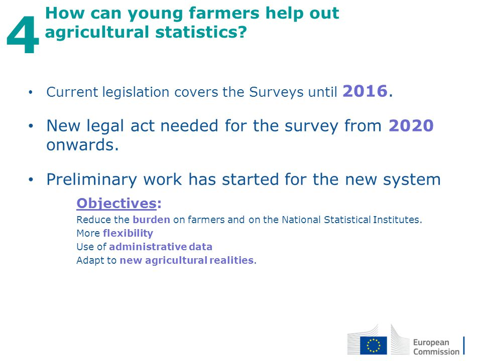 4 How can young farmers help out agricultural statistics