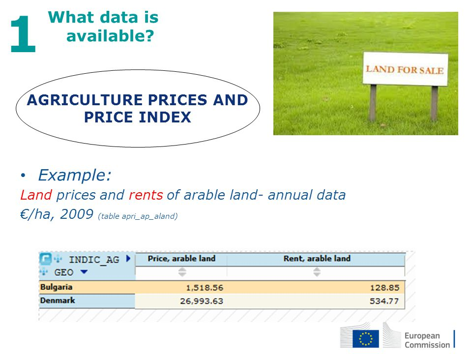 AGRICULTURE PRICES AND PRICE INDEX