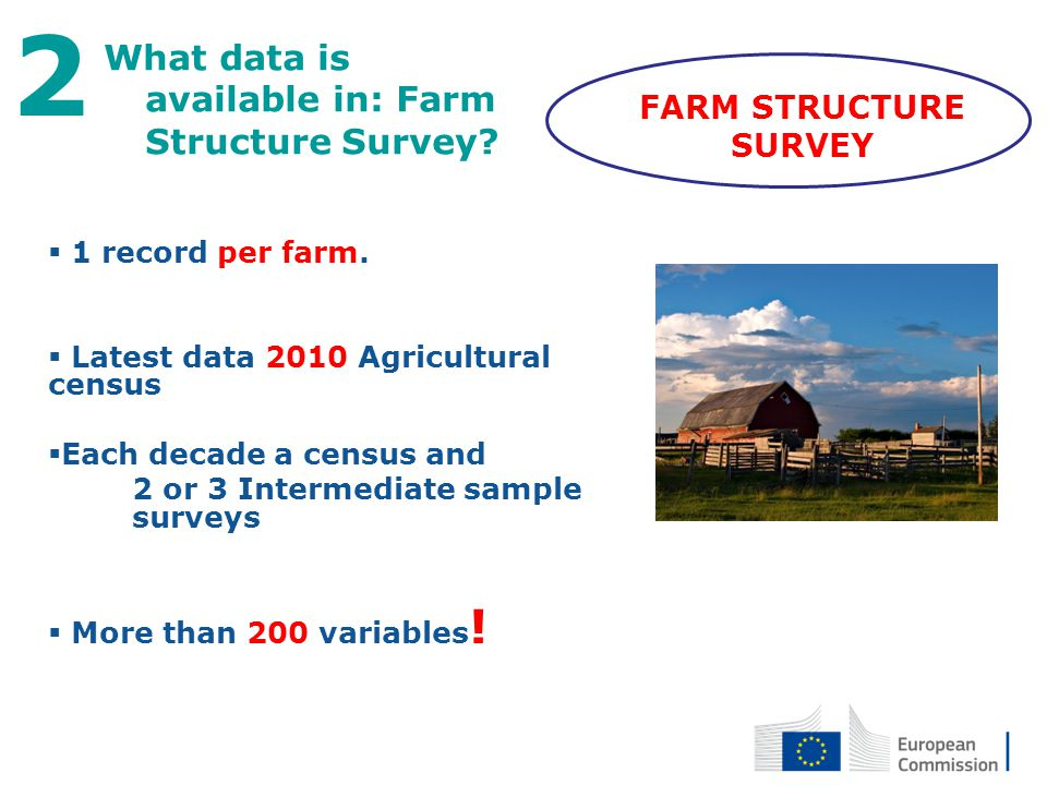 What data is available in: Farm Structure Survey