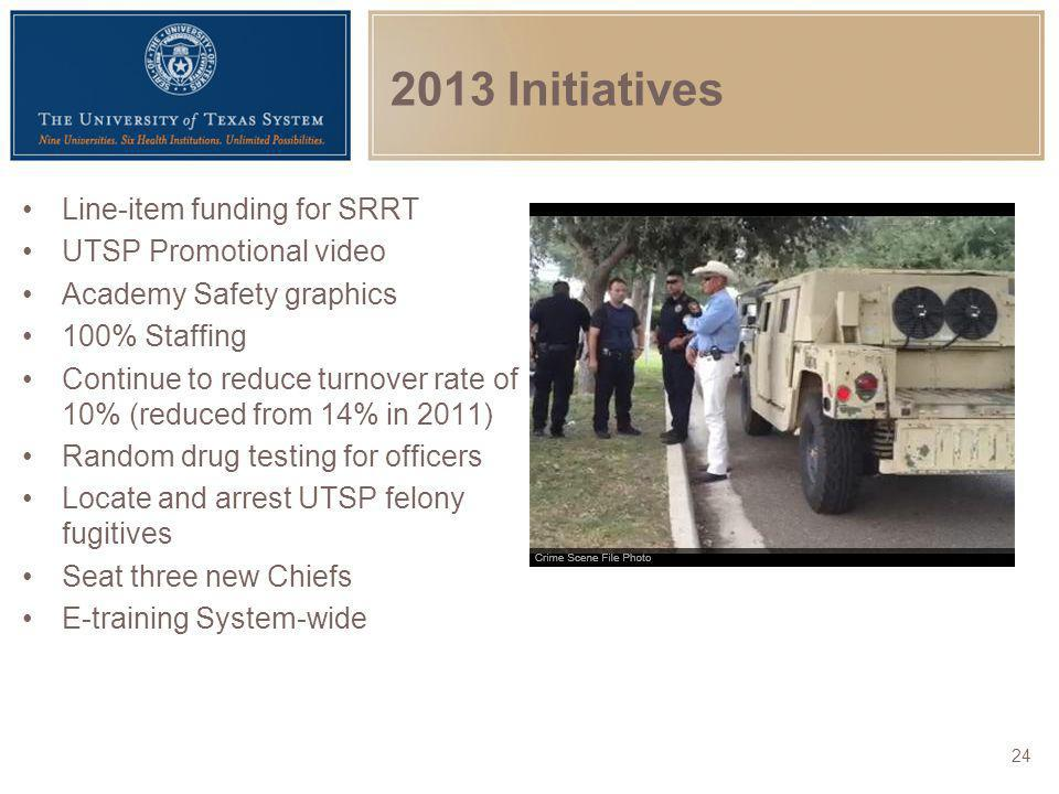 2013 Initiatives Line-item funding for SRRT UTSP Promotional video
