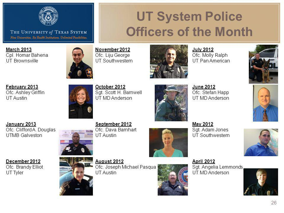 UT System Police Officers of the Month