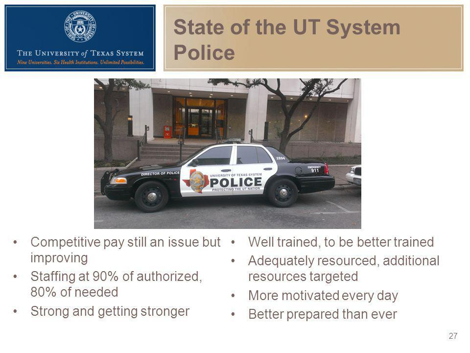 State of the UT System Police