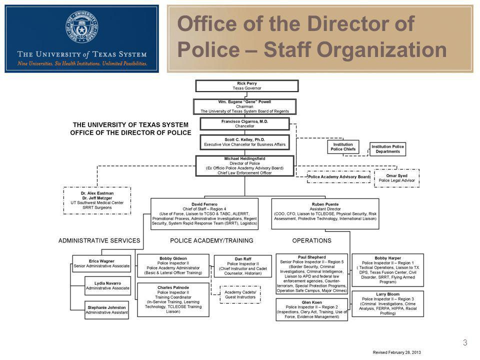 Office of the Director of Police – Staff Organization