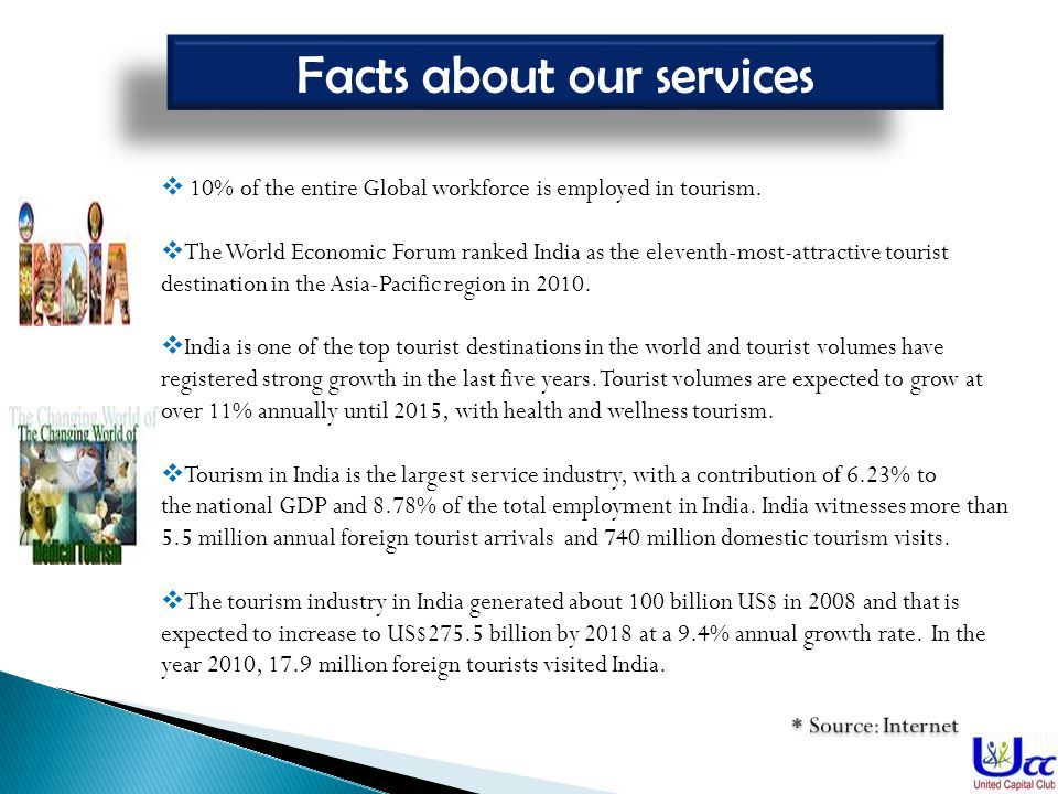 Facts about our services