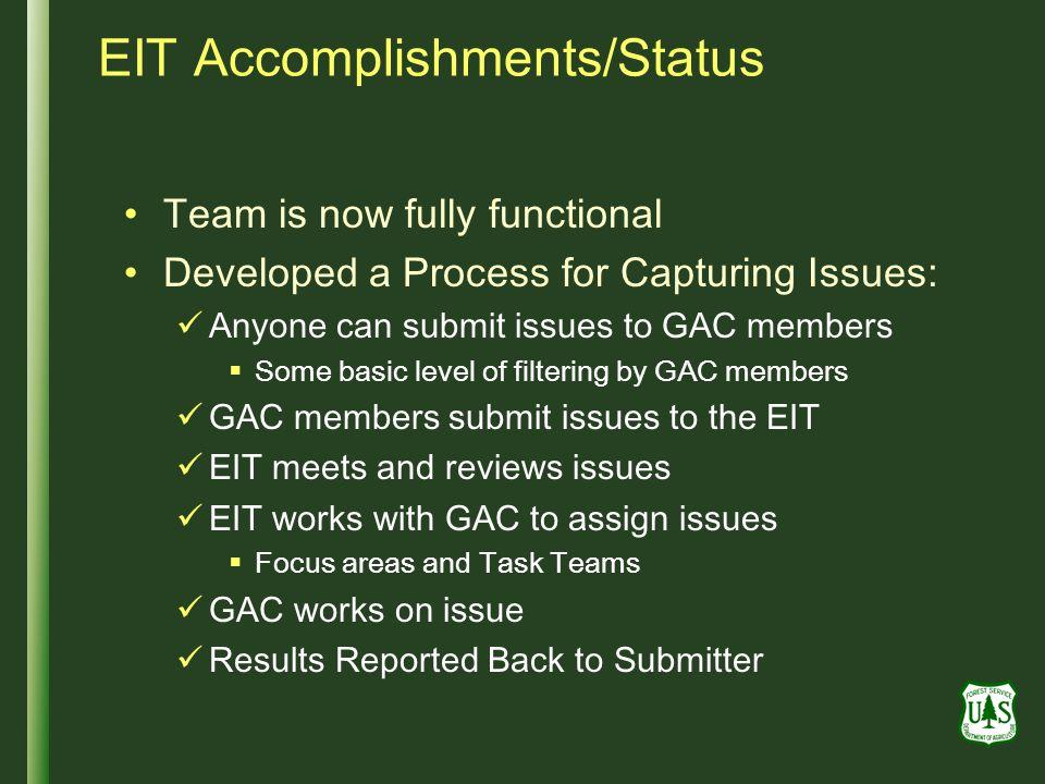EIT Accomplishments/Status