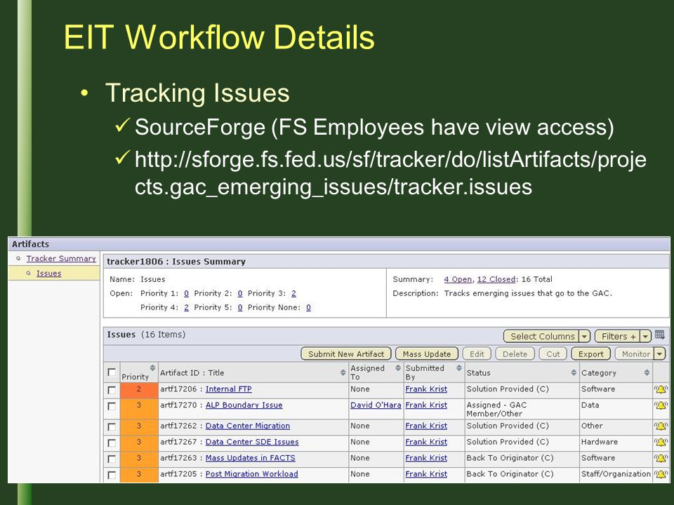 EIT Workflow Details Tracking Issues