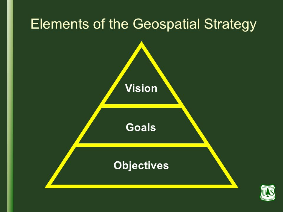 Elements of the Geospatial Strategy