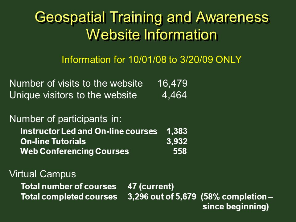 Geospatial Training and Awareness Website Information