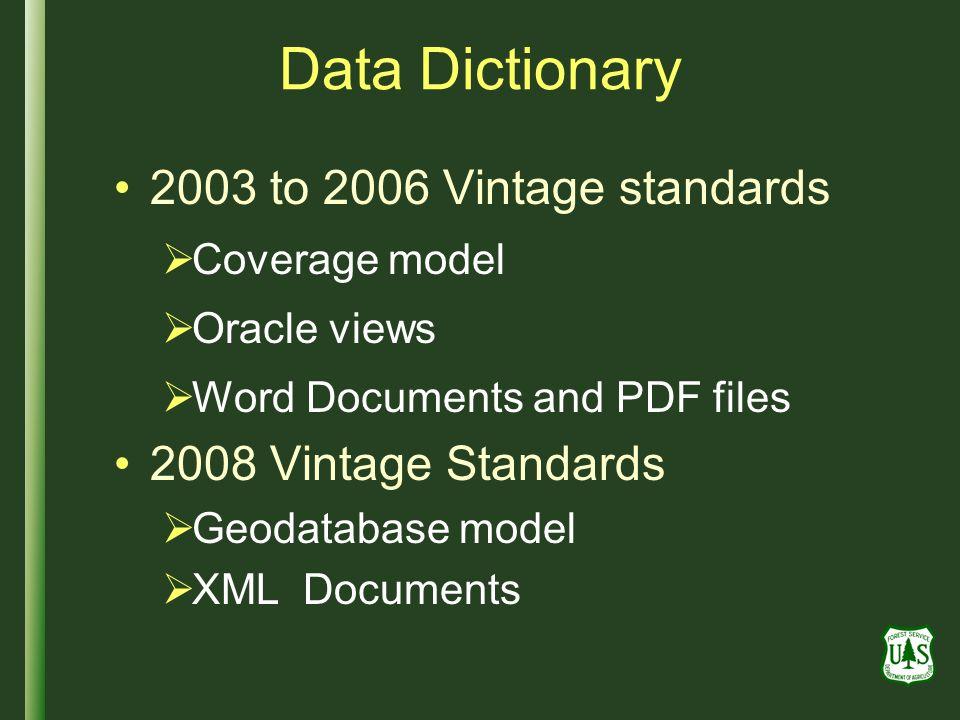 Data Dictionary 2003 to 2006 Vintage standards 2008 Vintage Standards