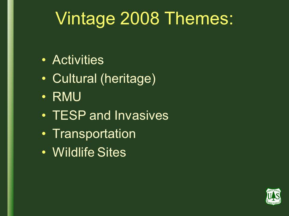 Vintage 2008 Themes: Activities Cultural (heritage) RMU