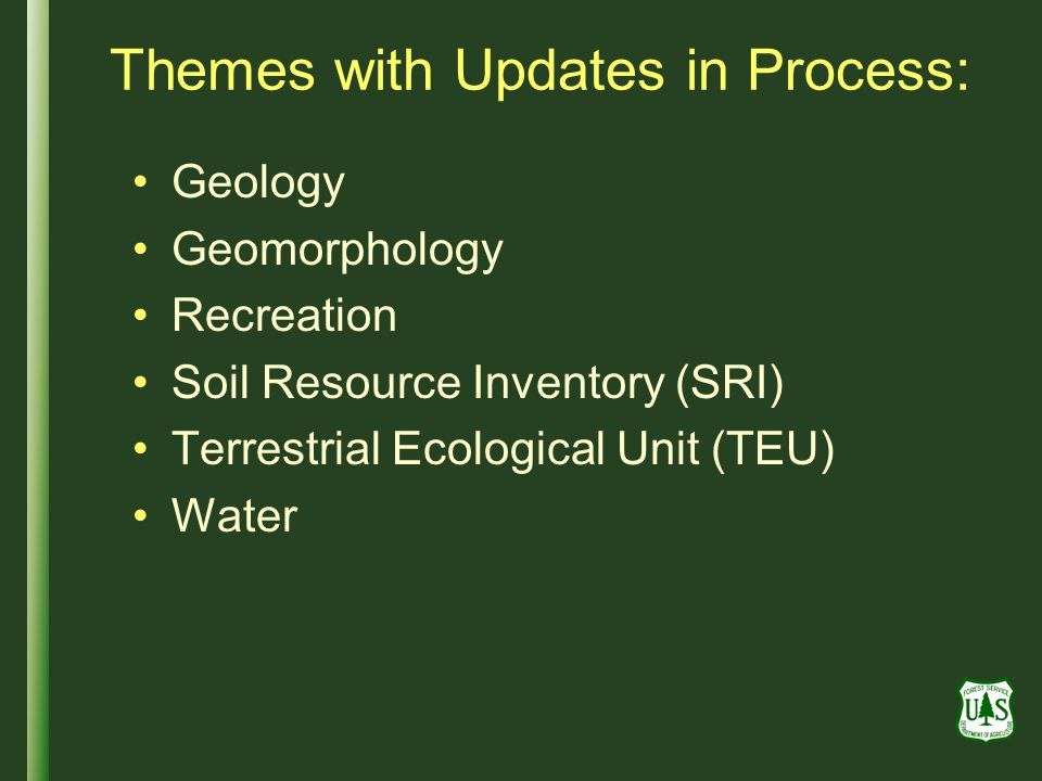 Themes with Updates in Process:
