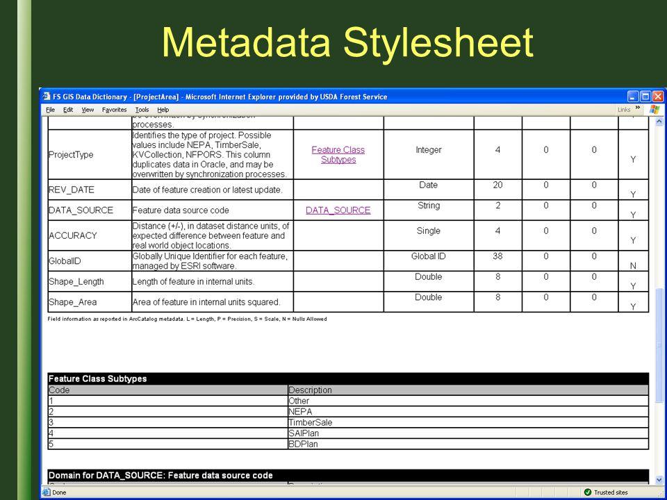 Metadata Stylesheet