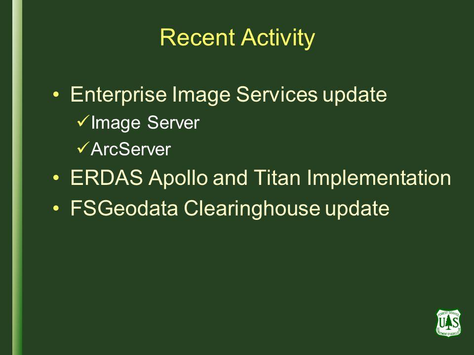Recent Activity Enterprise Image Services update