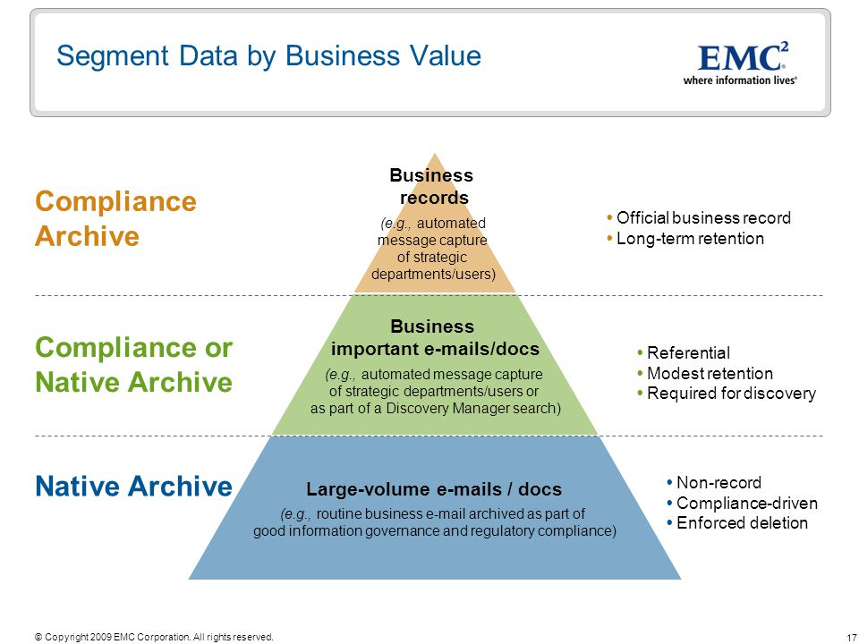 Segment Data by Business Value