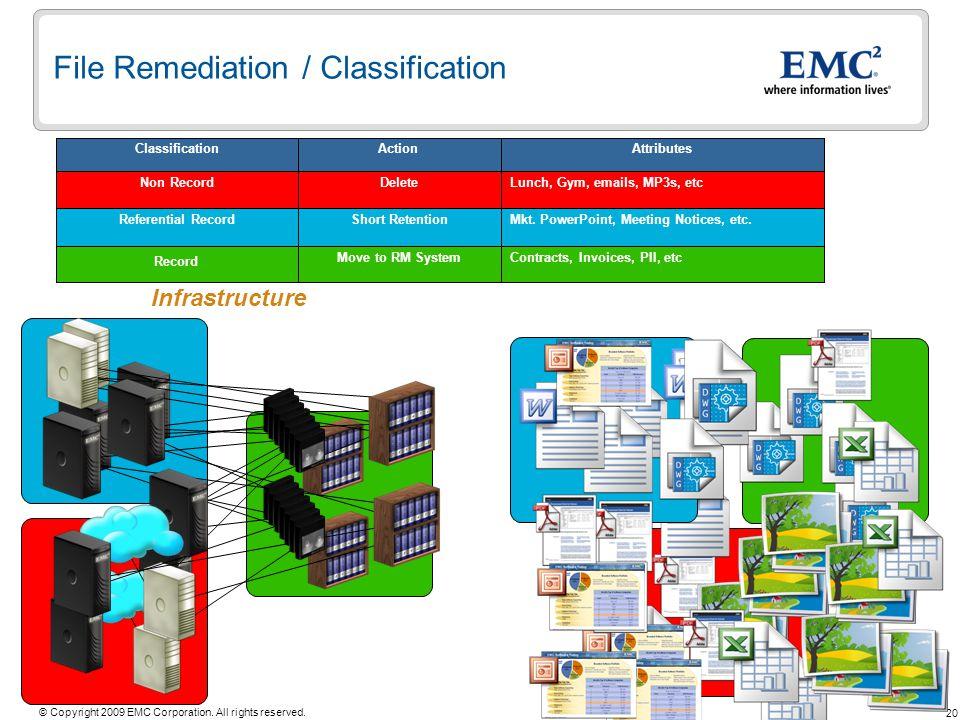 File Remediation / Classification