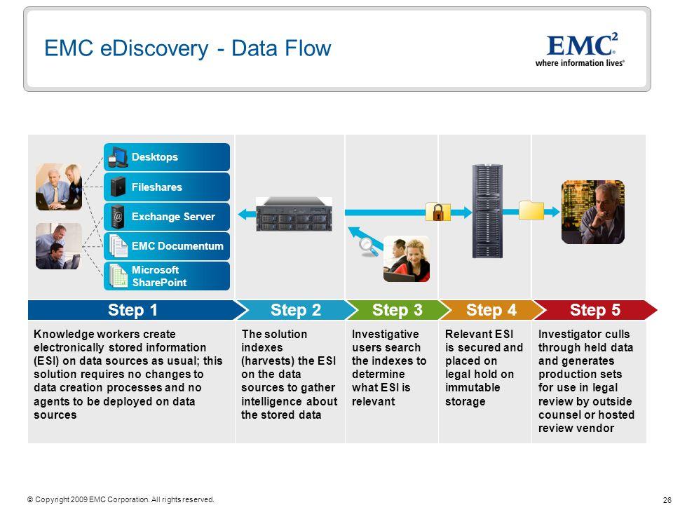 EMC eDiscovery - Data Flow