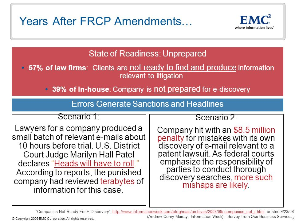 Years After FRCP Amendments…