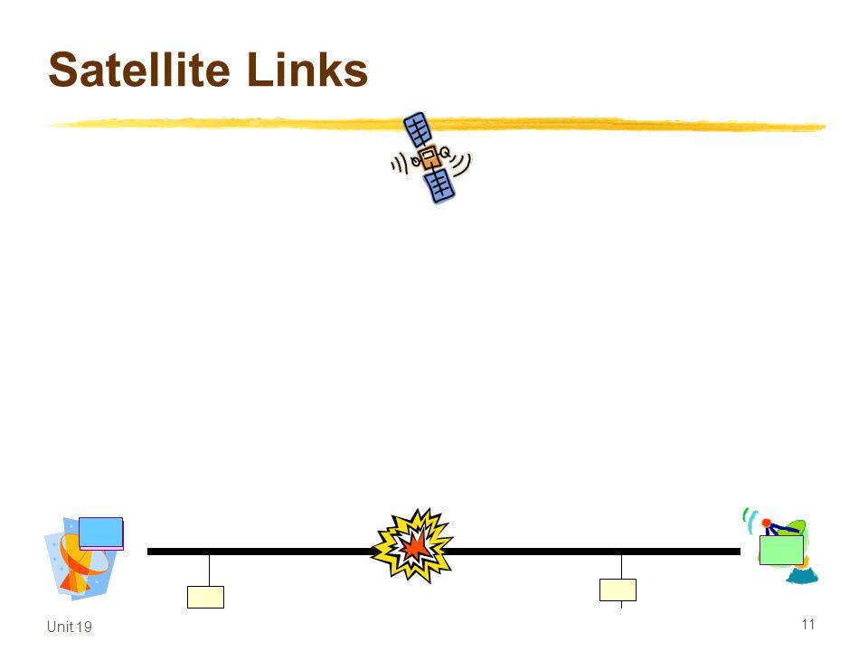 Satellite Links Unit 19