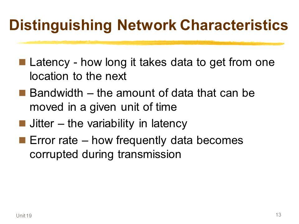 Distinguishing Network Characteristics