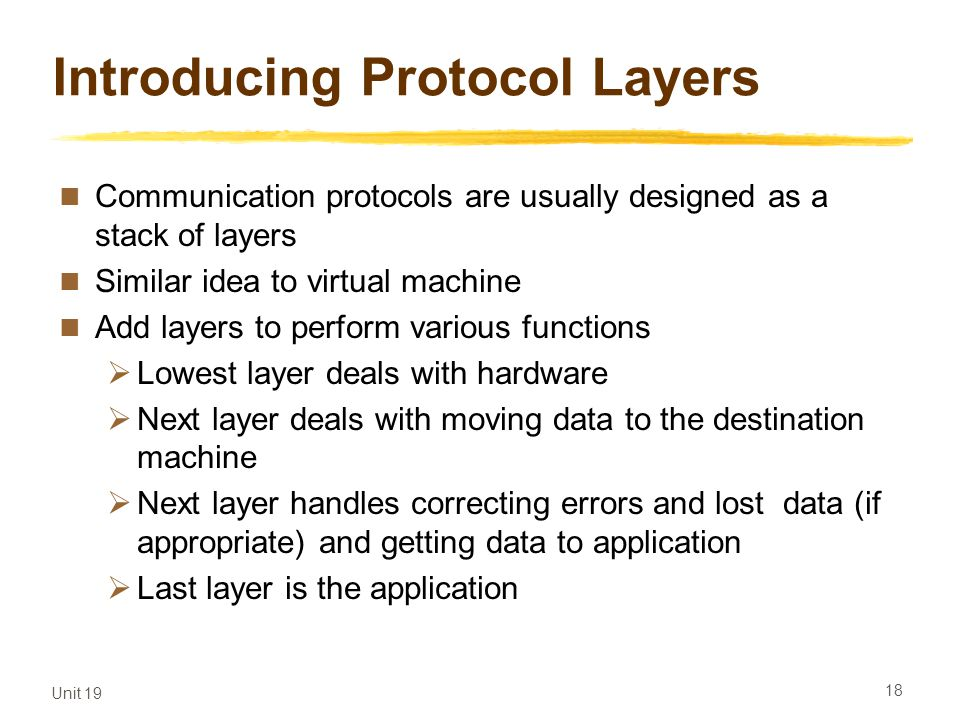 Introducing Protocol Layers