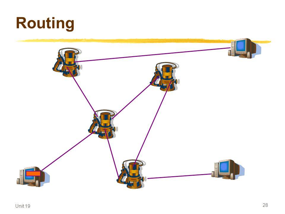 Routing Unit 19