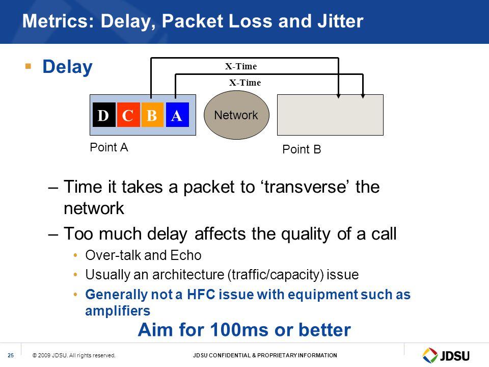 Metrics: Delay, Packet Loss and Jitter