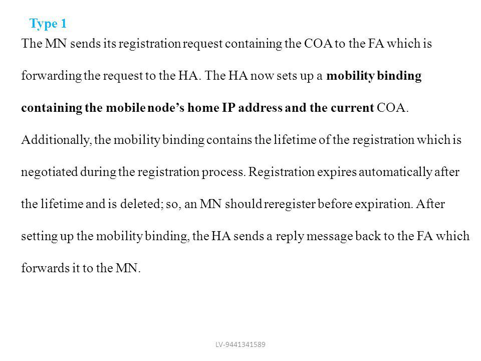 containing the mobile node's home IP address and the current COA.